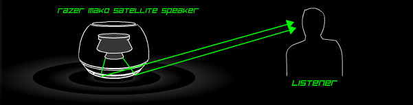 razer-mako-speakers