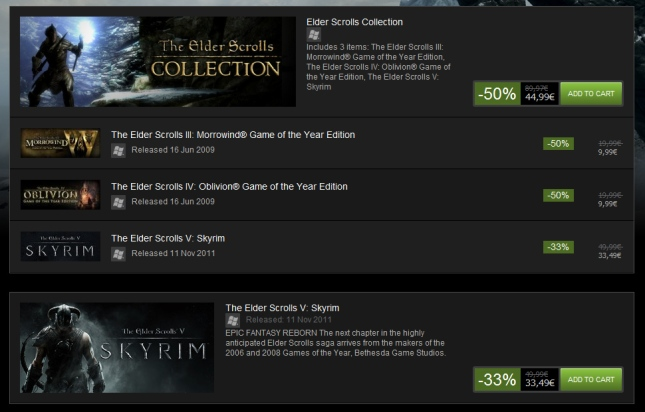 Elder Scrolls Collection Steam Promo