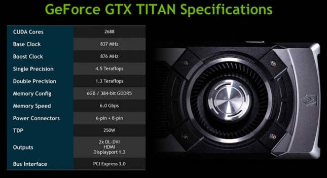 nvidia_geforce_titan_specs