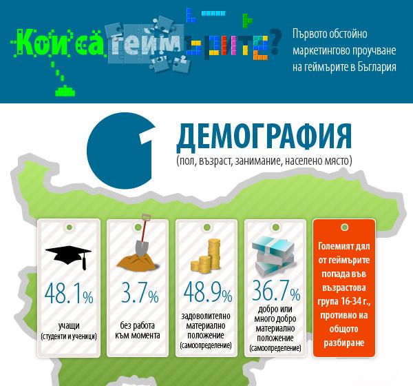Кликнете на картинката за пълната инфографика.