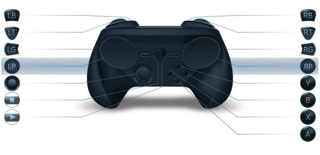 The NEW NEW Steam controller