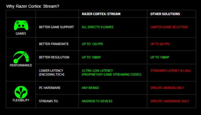 Razer-Cortex-Stream