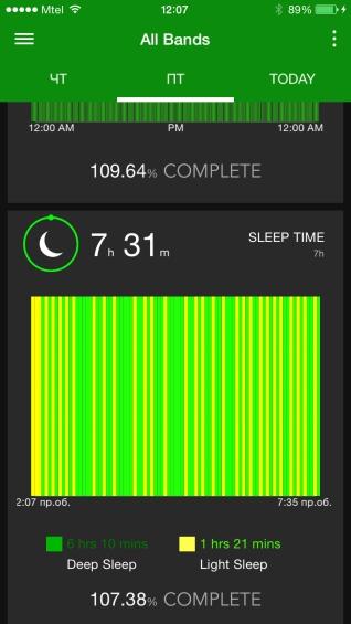 Nabu-Fitness-04-Sleep