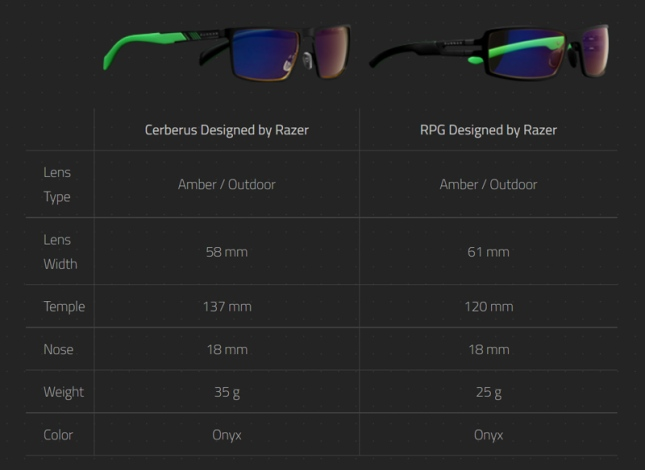 Gunnar-designed-by-razer-specs