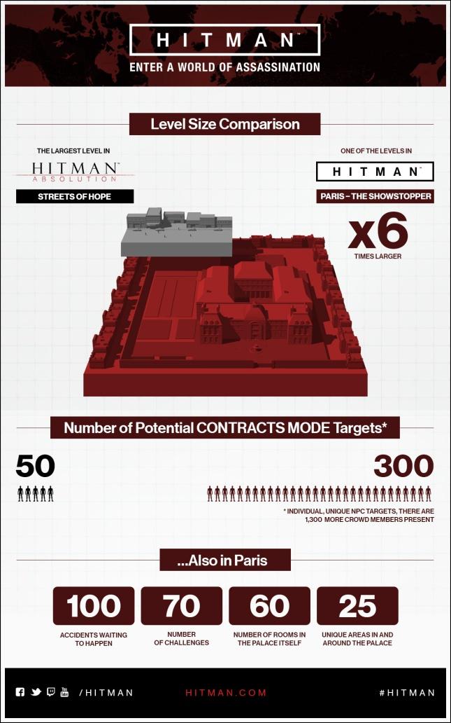 Hitman-Paris-Showstopper-comparison