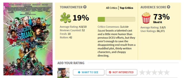 rottentomatoes-suicide_squad